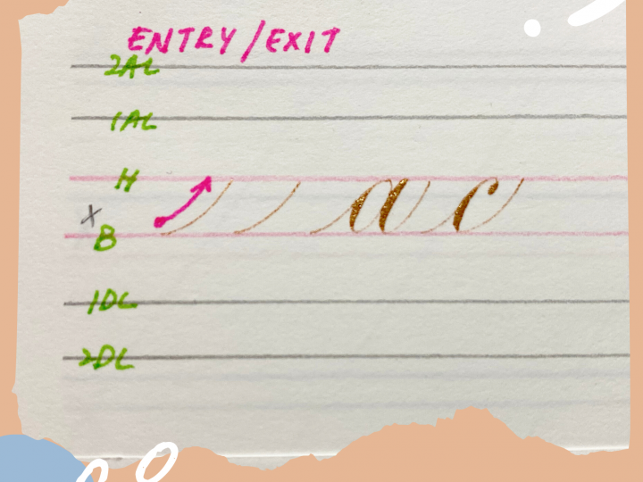 Copperplate Calligraphy Lowercase Basic Stroke – Entry/Exit