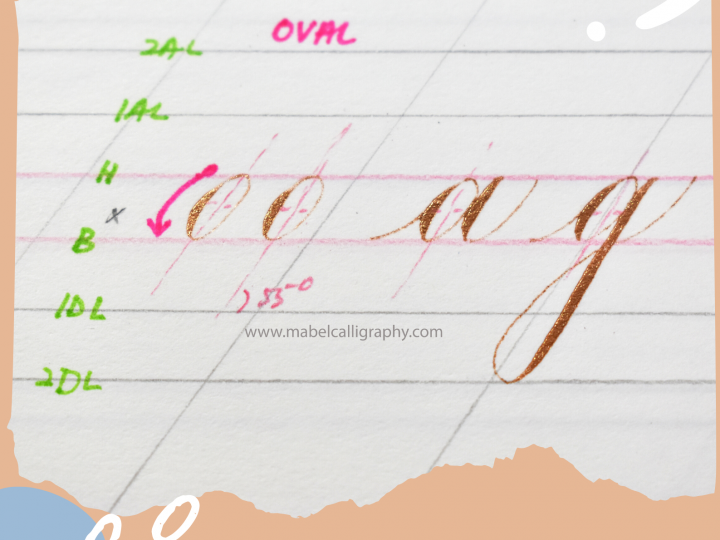 Copperplate Calligraphy Lowercase Basic Stroke – Oval Stroke