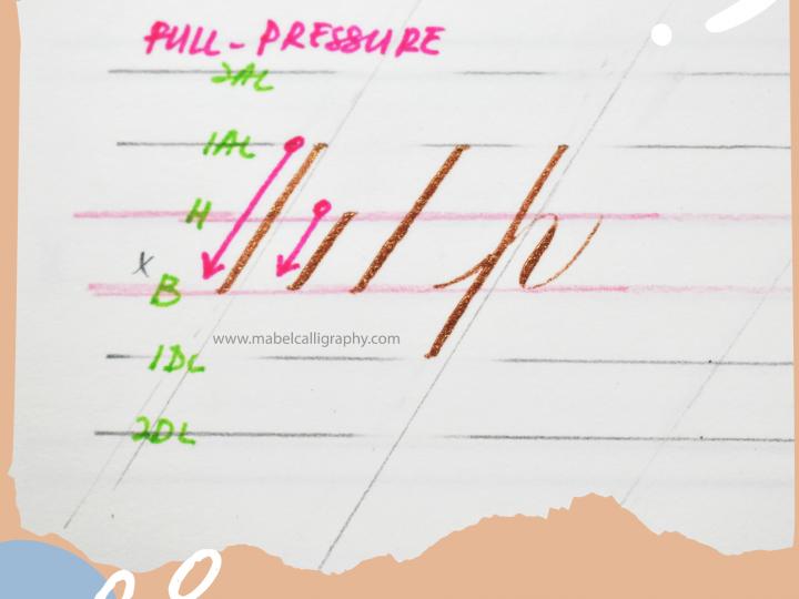 Copperplate Calligraphy Lowercase Basic Stroke – Full-pressure stroke
