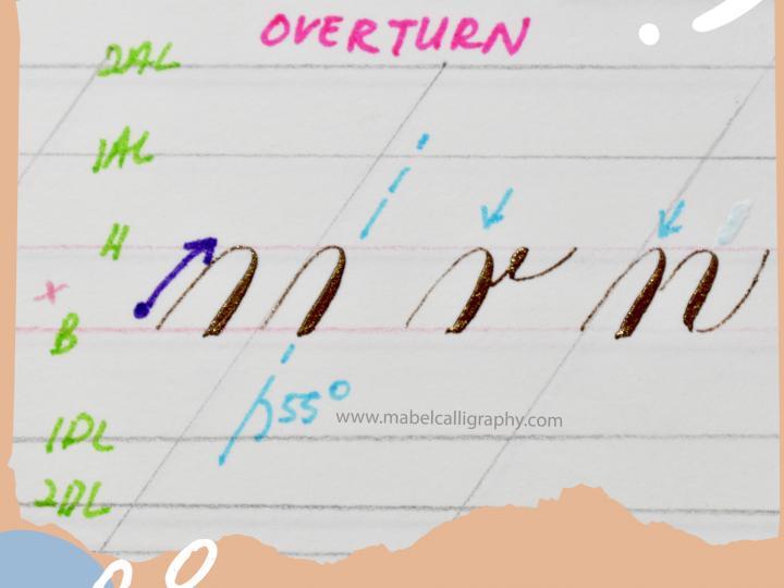 Copperplate Calligraphy Lowercase Basic Stroke – Overturn Stroke