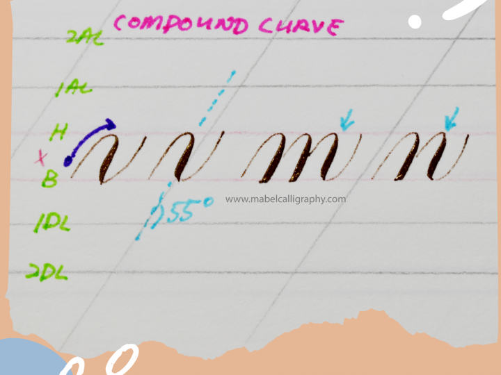 Copperplate Calligraphy Lowercase Basic Stroke – Compound Curve
